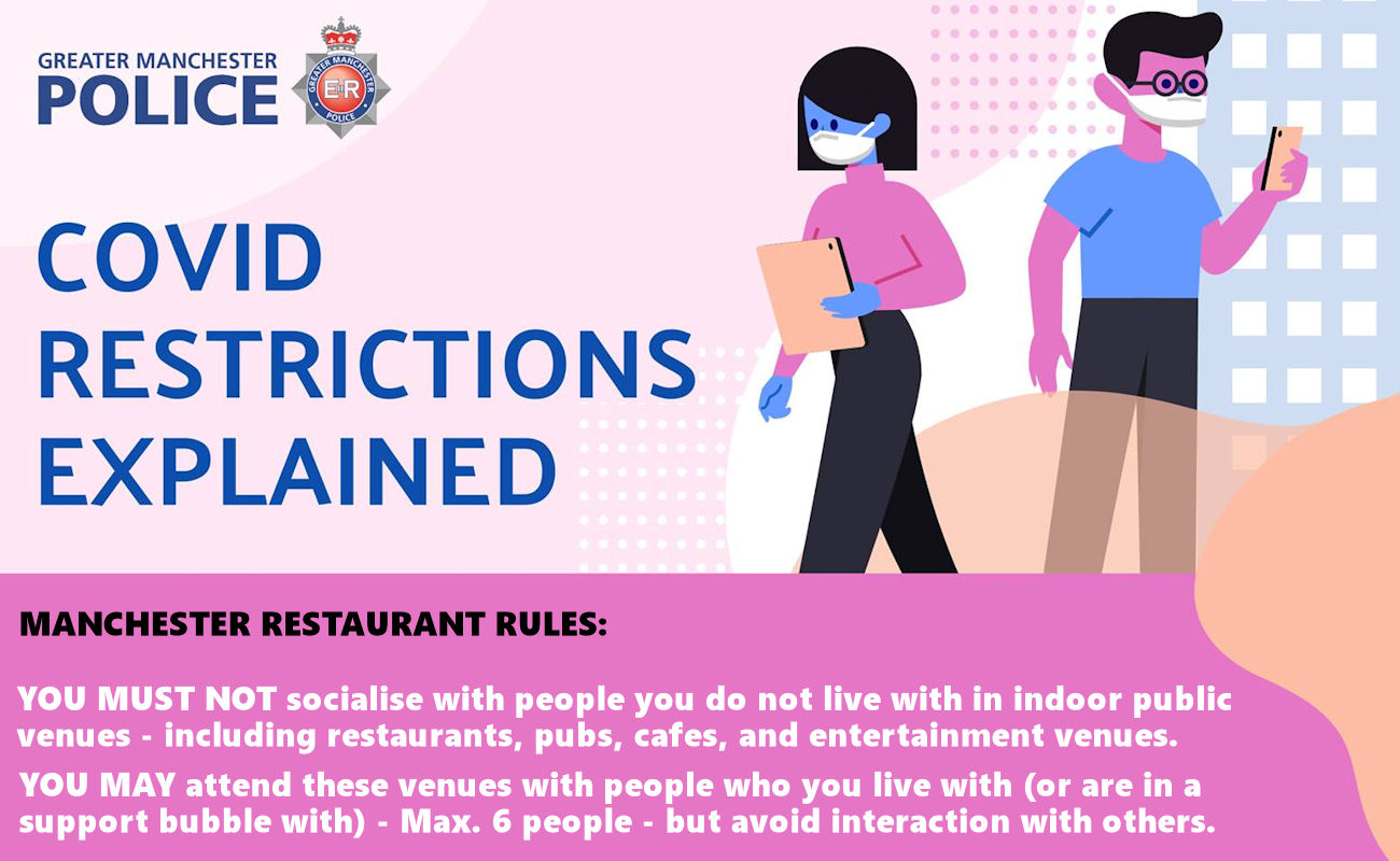 Manchester COVID Restrictions
